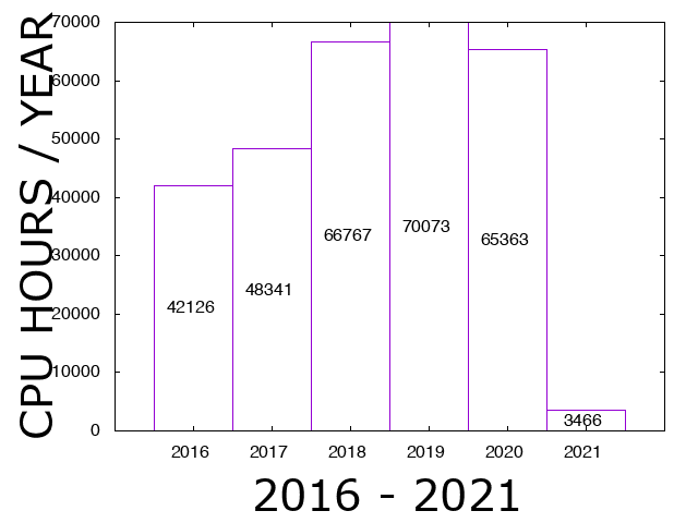 plot-usage_cpu_SUITE